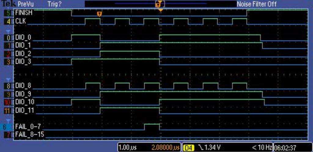 Line Clock Example