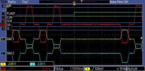 Hi Speed differential waveform
